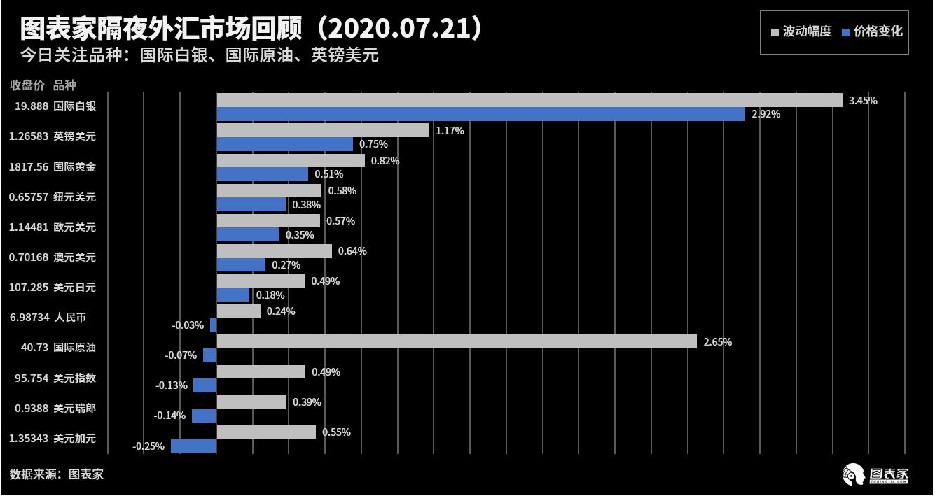 黄金行情走势技术图表:今日交易机会提醒(07月21日) 恒指期货行情 第4张