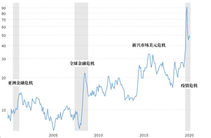 国内原油在线直播金价太高不敢买怎么办?答案或在异动的金油比中