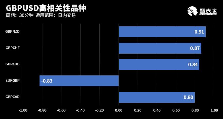 汇通财经行情 技术图表:今日交易机会提醒(03月03日) 第2张