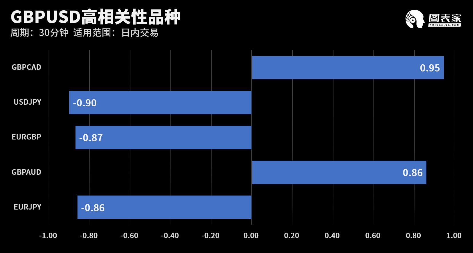 黄金原油喊单直播室技术图表:今日交易机会提醒(06月30日) 期货分析 第2张