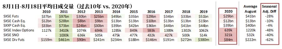 原油EIA在线直播大摩:交易量跌至近10年低位,股市人气竟如此低迷?