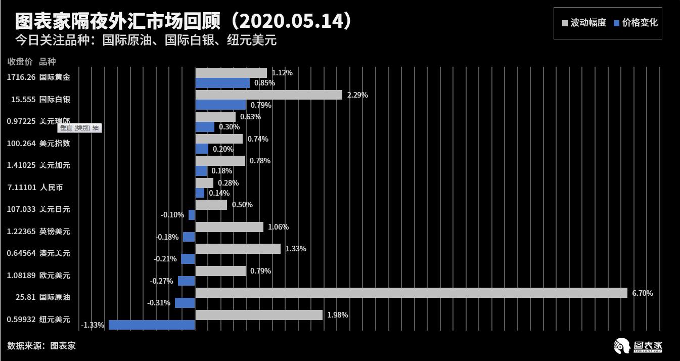 直播外汇喊单_恒指期货行情技术图表:今日交易机会提醒(05月14日)_EIA直播