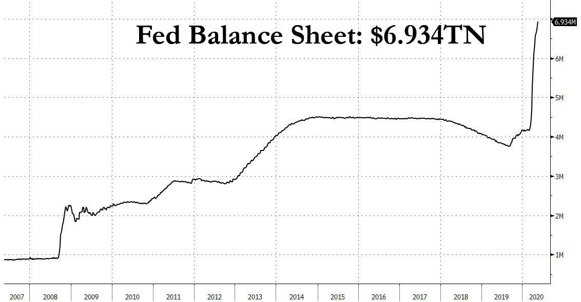 原油喊单直播间美联储搅动市场的有形之手:两天买入3.05亿美元ETF