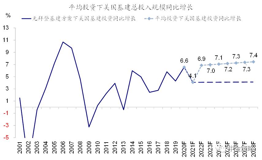 美国方针向宽财政+紧钱银演化,黄金将显着跌落?插图3