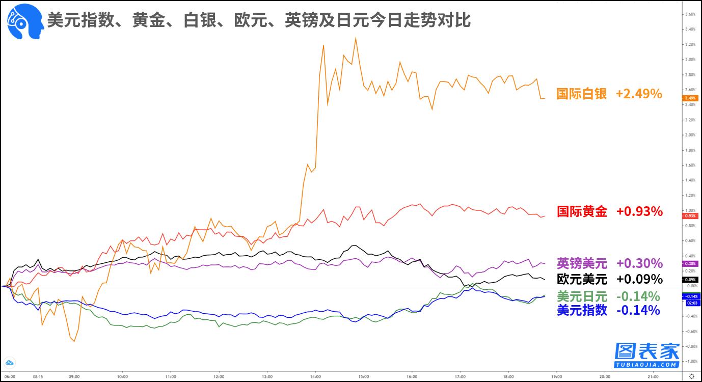 钠指喊单直播技术图表:关注澳元兑瑞郎,欧元兑英镑破位机会