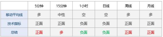 鹰眼财经<a href=