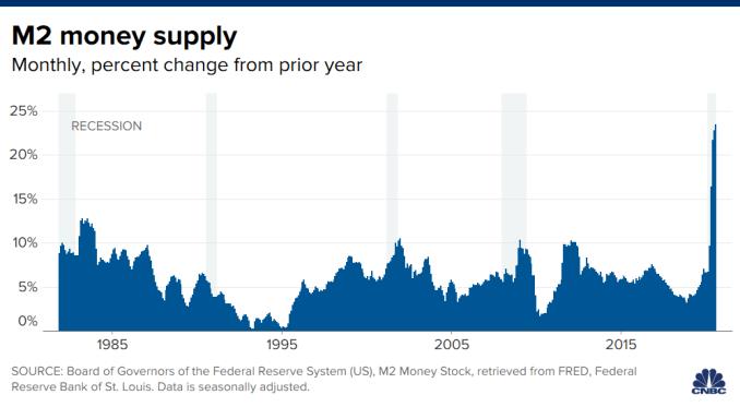 黄金大非农在线直播美联储开闸放水后,通胀要来了吗?