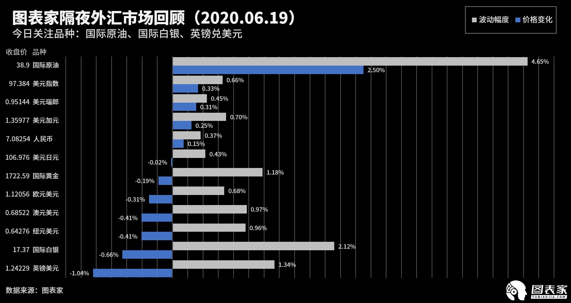 钠指喊单技术图表:今日交易机会提醒(06月19日) 内盘期货直播室 第4张