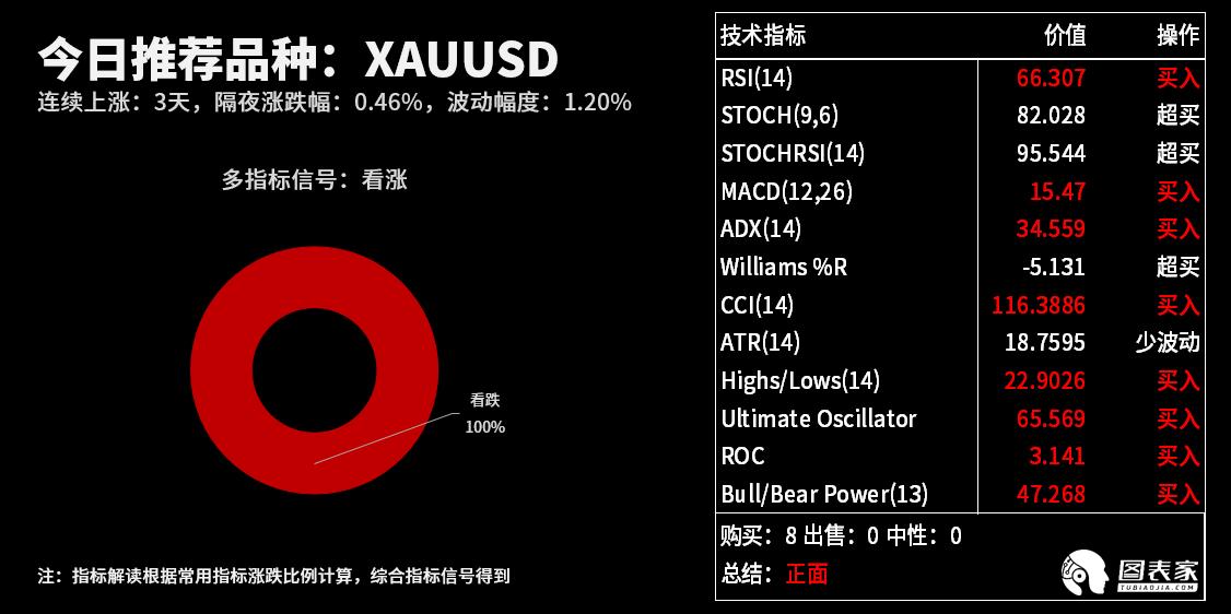 国内股指钠指在线直播技术图表:今日交易机会提醒(07月01日)