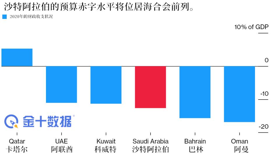 国际期货开户公司_怎么看铜走势图直击中东原油心脏,带你看透沙特的危机与对策_期货交易
