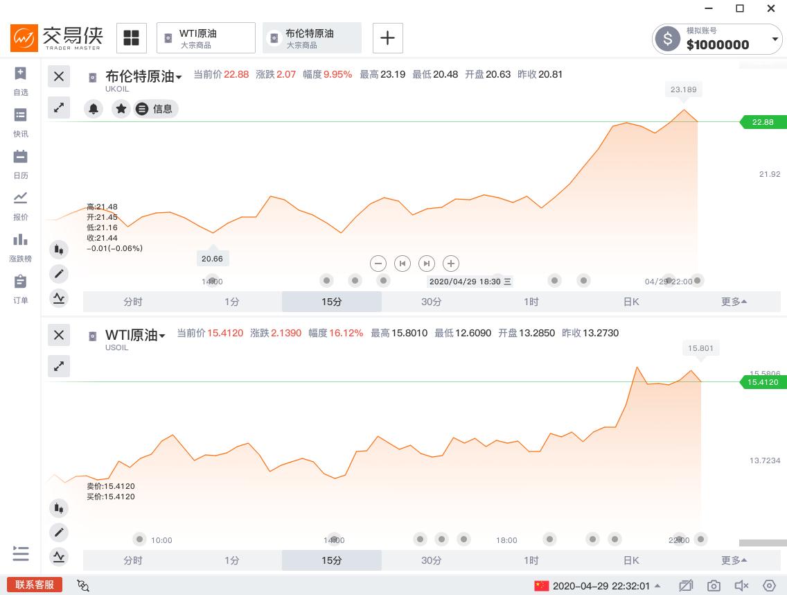 怎么看铜走势图美国EIA库存连续6周激增,但一个好迹象已经出现