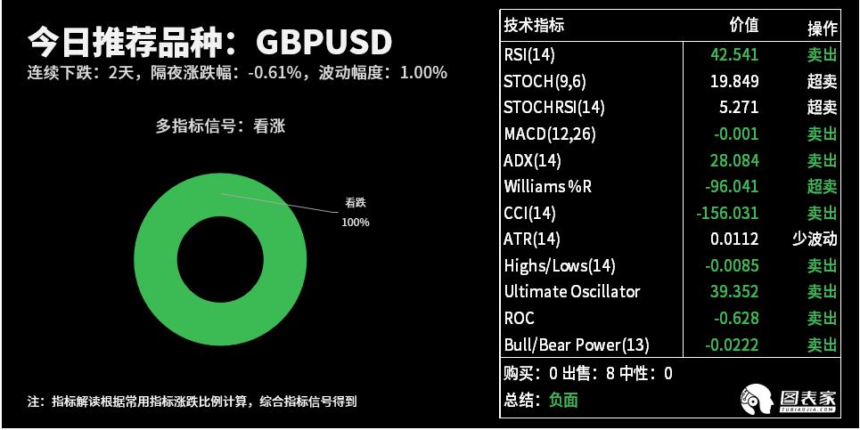 国际期货直播间喊单技术图表:今日交易机会提醒(05月13日)
