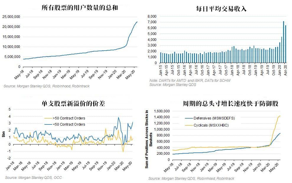 国际期货交易平台散户挤压机构,谁才是美股反弹的真正推动力?