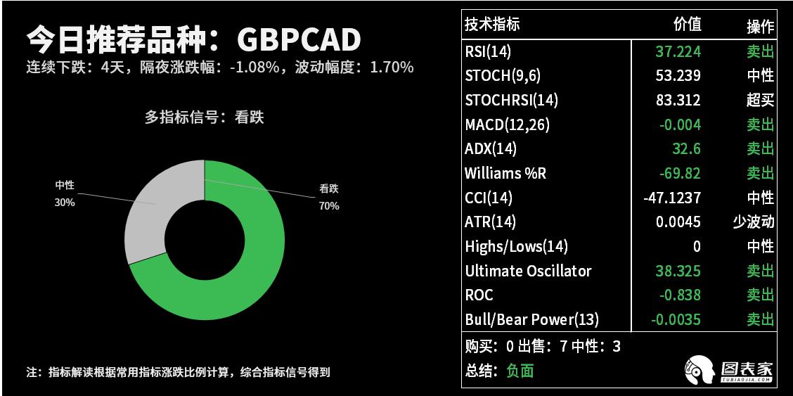 黄金价格走势技术图表:今日交易机会提醒(05月08日)