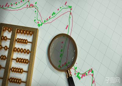 美联储紧缩信号早已发出!美股或暴跌20%