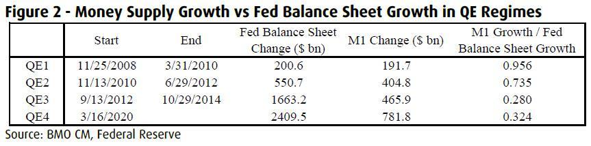 """白银喊单直播室22小时_金属铜行情BMO:""""撒钱""""的边际效用已经消失,QE没用了_恒生指数网"""
