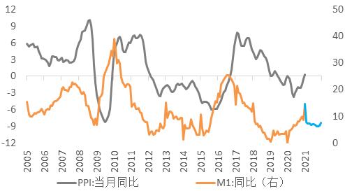 全球通胀问题会长期持续还是短期结束? 全球财经  第15张
