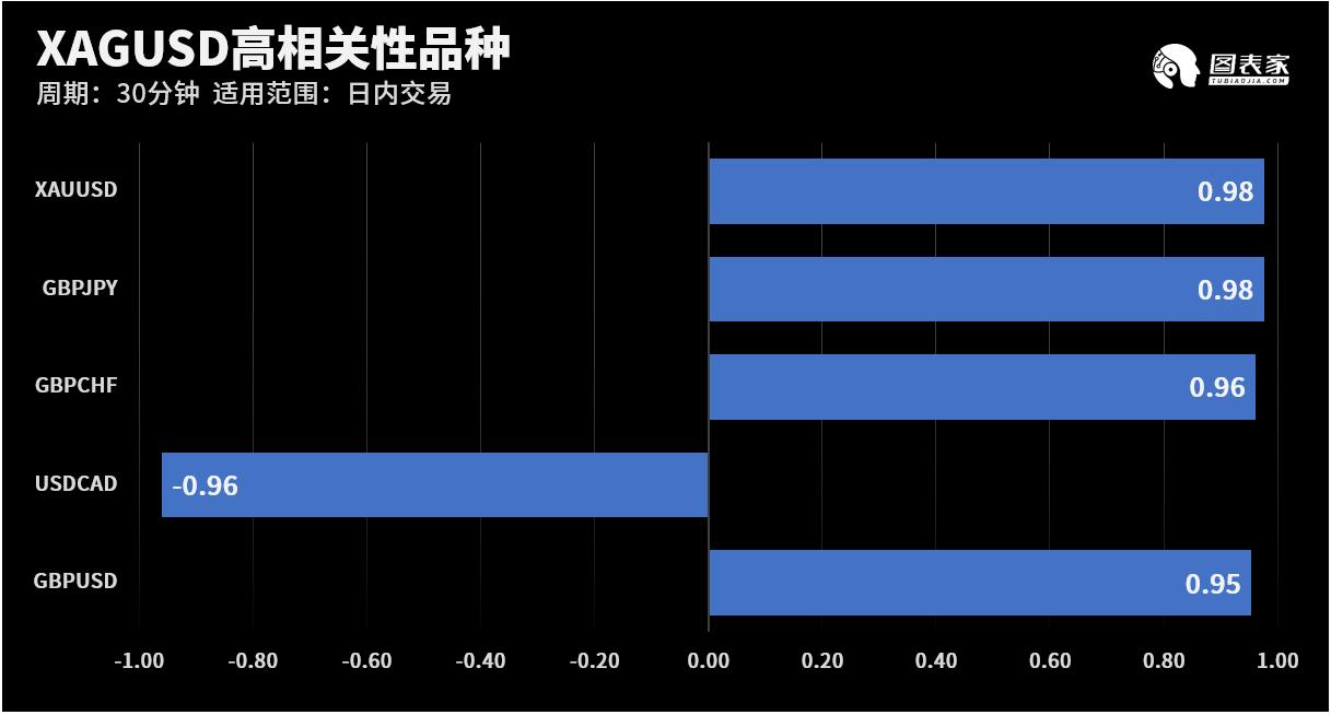 黄金行情走势技术图表:今日交易机会提醒(07月21日) 恒指期货行情 第2张