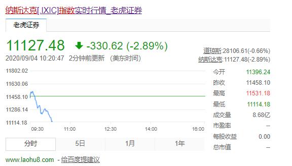 国内股指钠指直播间纳指再度跌超4%,市场情绪已变