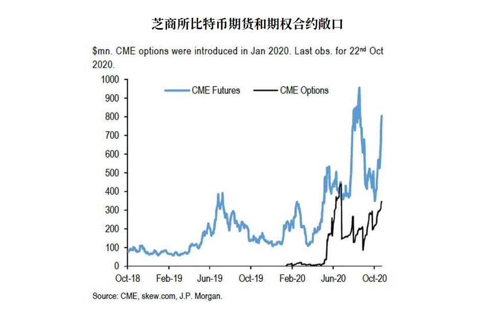 香港黄金期货直播室获年轻人热捧,小摩:比特币有望涨10倍  第1张