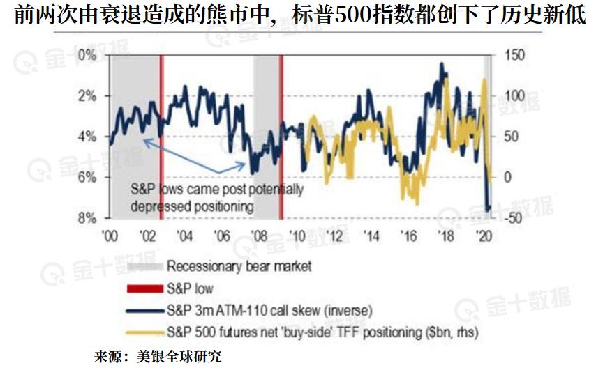 黄金价格走势图华尔街警告:这两种错误策略将助长股市泡沫