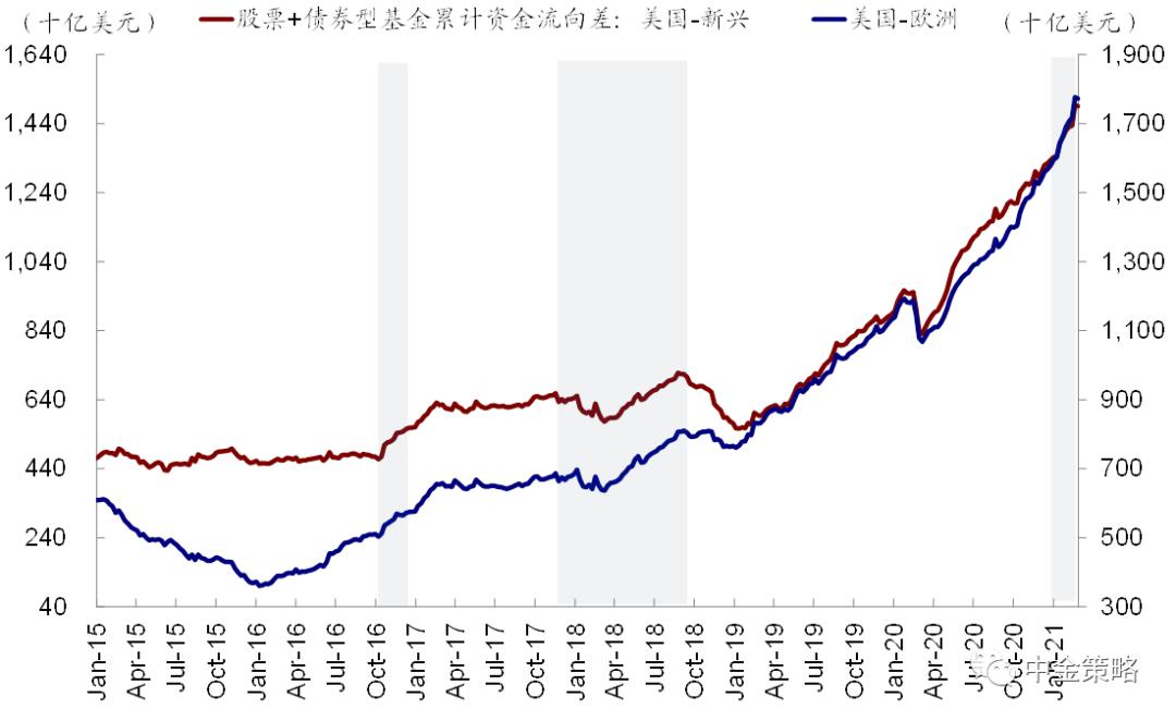 美国方针向宽财政+紧钱银演化,黄金将显着跌落?插图12