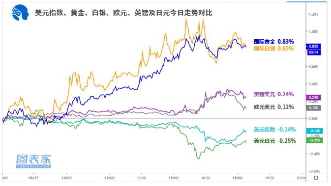 乐丰金融投诉热线 技术分析:关注澳元兑日元、纽元兑日元破位机
