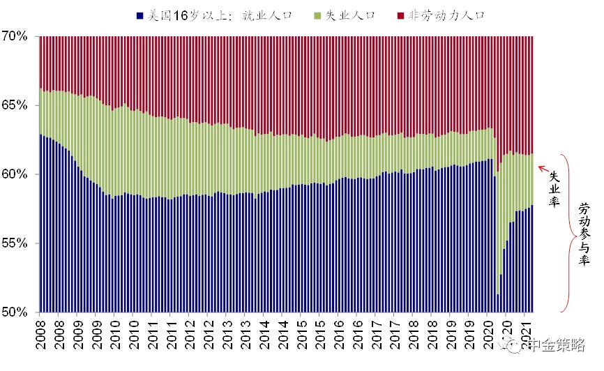 美国方针向宽财政+紧钱银演化,黄金将显着跌落?插图4