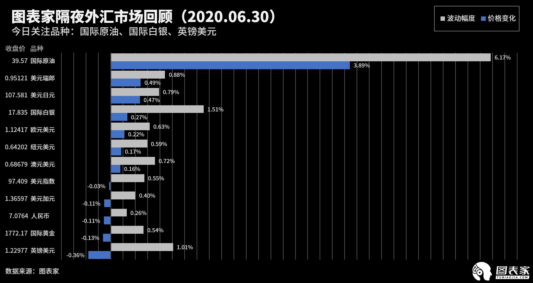 黄金原油喊单直播室技术图表:今日交易机会提醒(06月30日) 期货分析 第4张