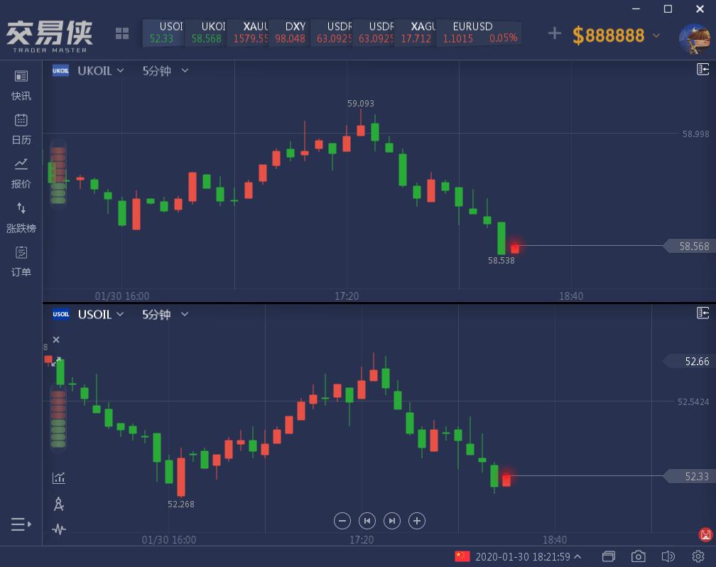 乐丰24小时交易平台 疫情冲击全球市场 细数金银股债的不同反应